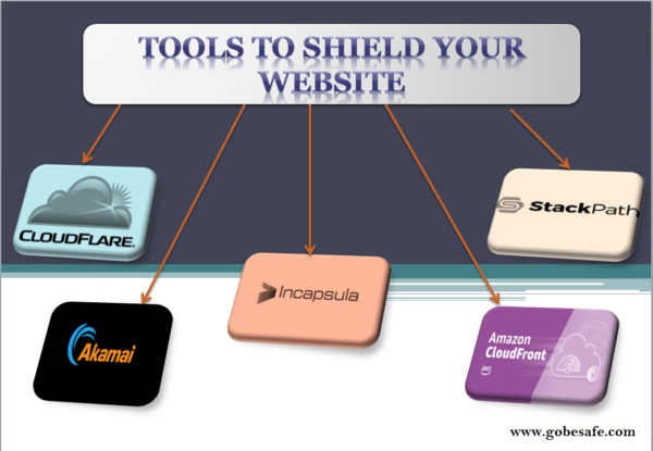 tools to shield website